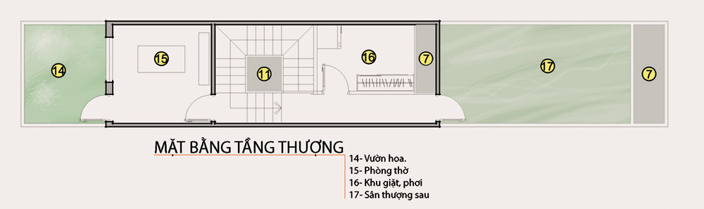 mat-bang-tang-thuong