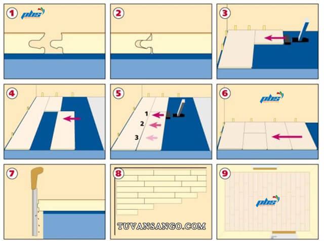 Quy trình hướng dẫn lắp đặp sàn gỗ