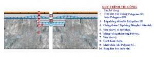 Quy trình thi công chống thấm tường giáp lai giữa 2 nhà