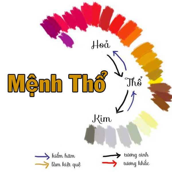 Mệnh thổ hợp màu gì cách chọn màu sơn nhà hợp mệnh thổ nhất